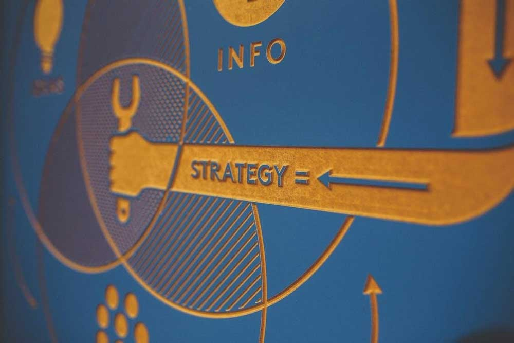 Using the 4 Ps of marketing