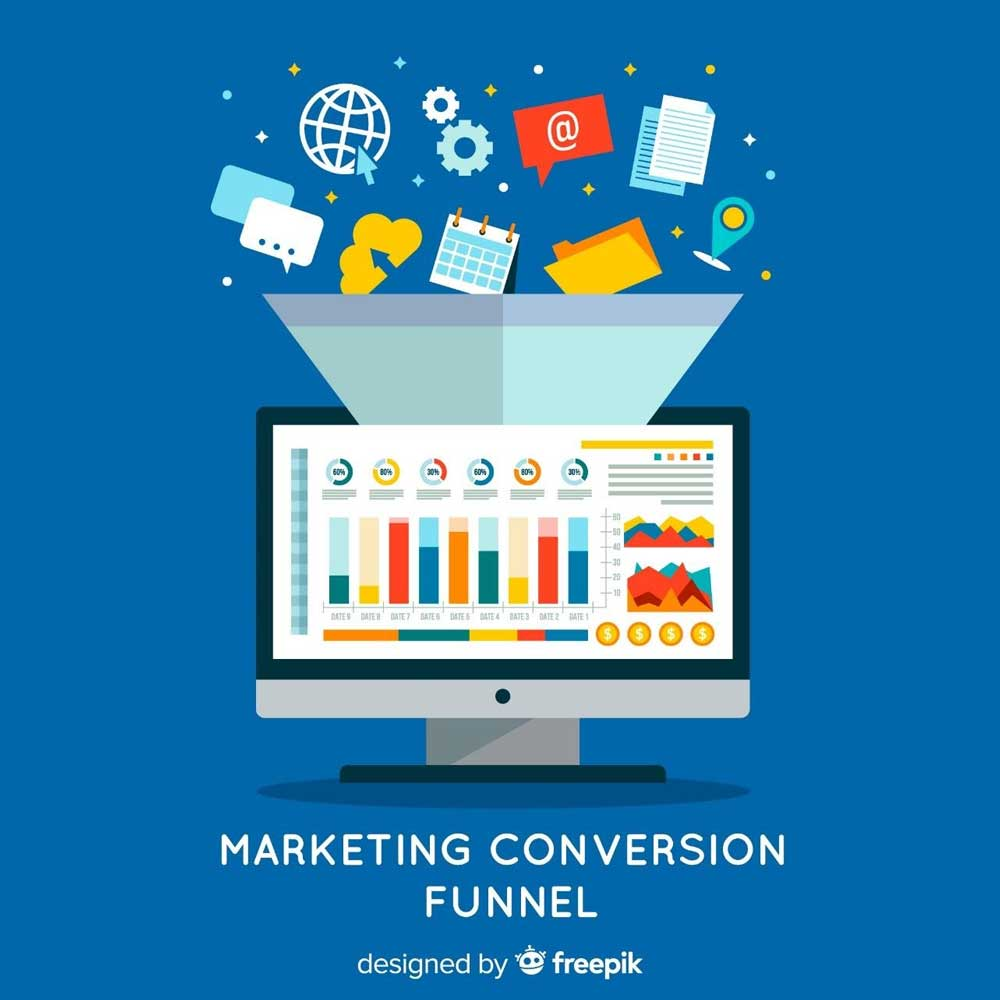 What is Funnel Marketing and Why Your Business Needs It